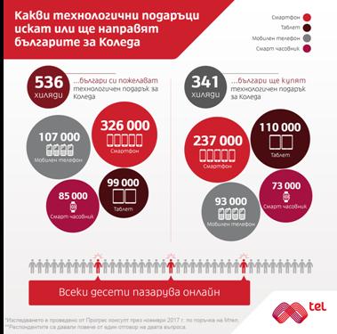 Mtel_X-mas_Survey_Infographic