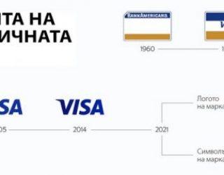 Новата визуална идентичност на Visa